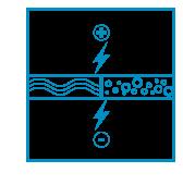 schema cella elettrolitica