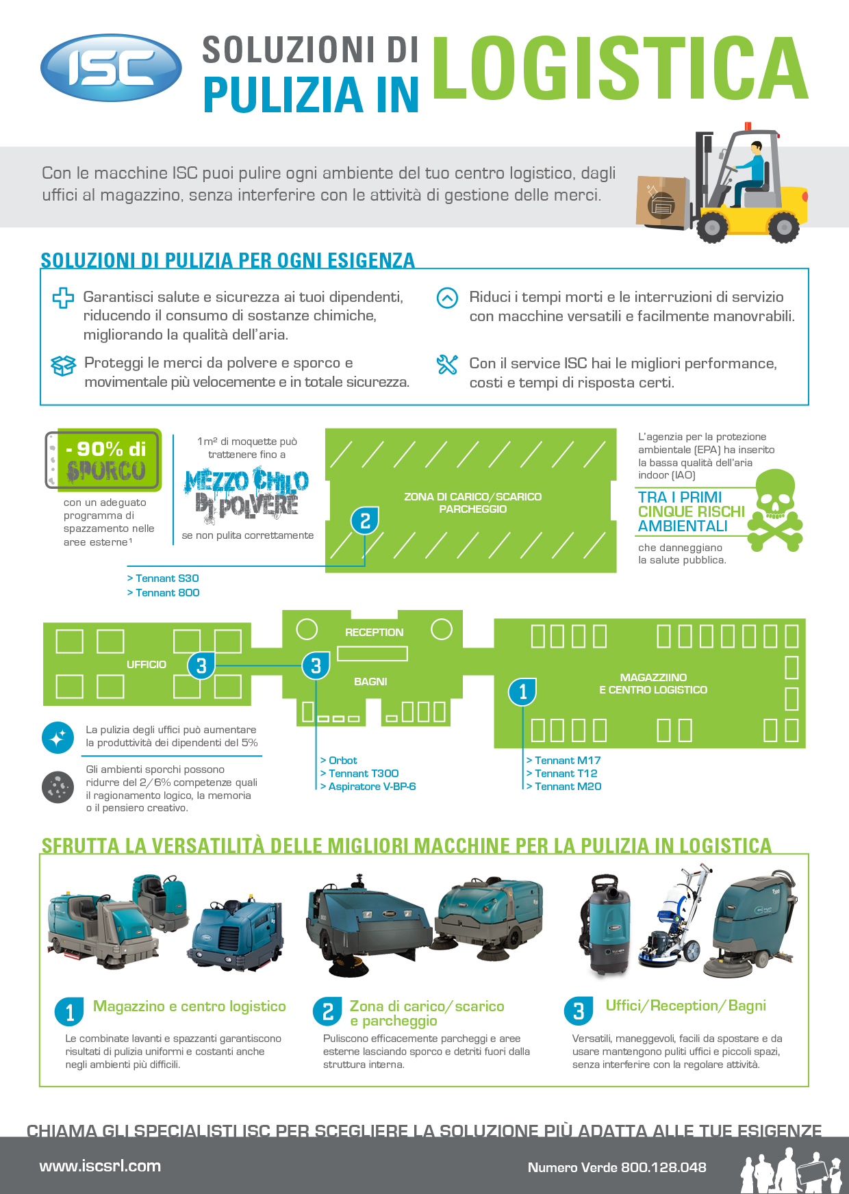 Infografica pulizia in logistica
