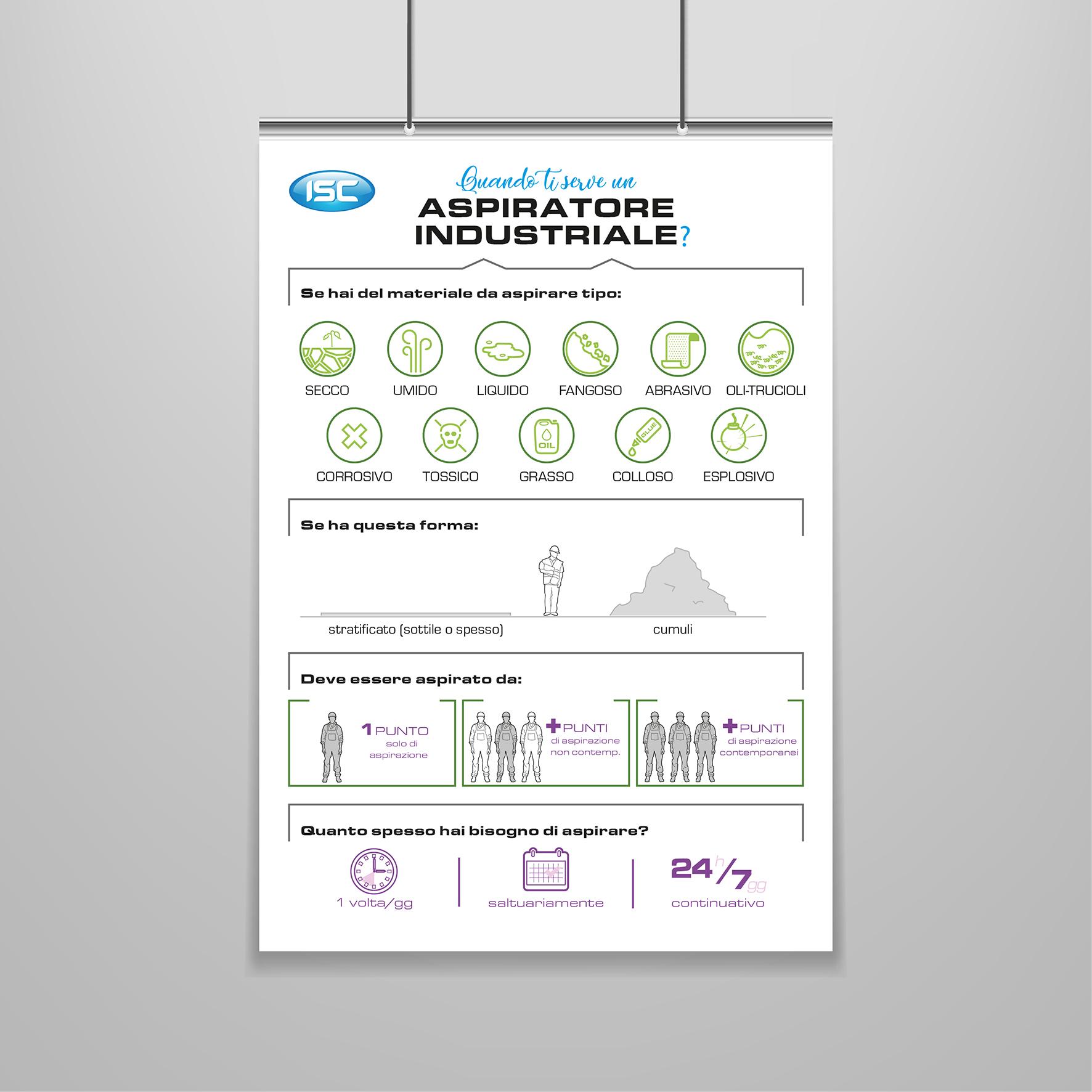 Infografica Aspirazione Industriale