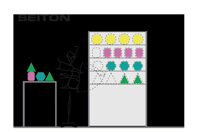 SEITON-illustrazione