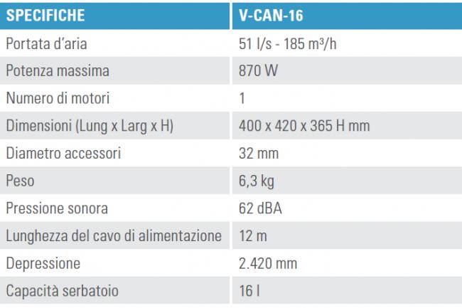 Scheda tecnica Tennant V-CAN-16
